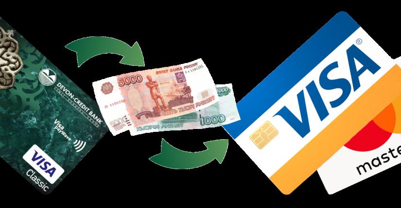 Безвозмездный перевод денег между физлицами «скарты накарту» необлагается НДФЛ — Бухгалтерия Онлайн